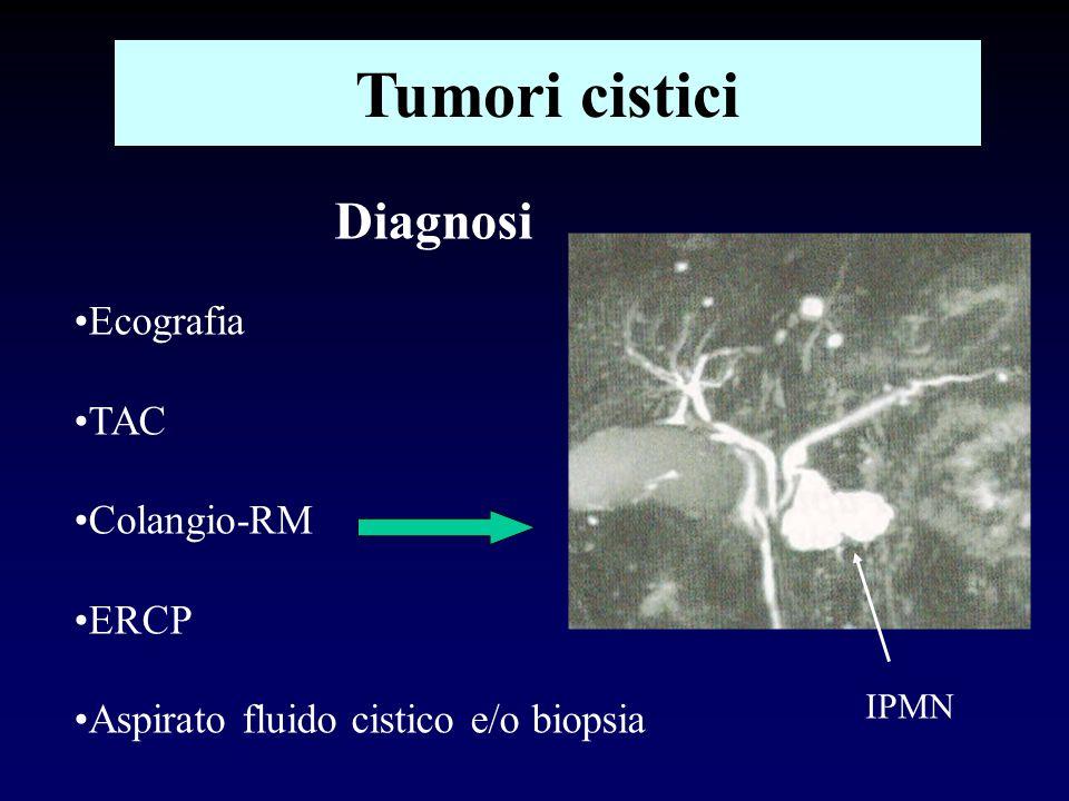 Tumori cistici Diagnosi Ecografia TAC Colangio-RM ERCP Aspirato fluido cistico e/o biopsia IPMN