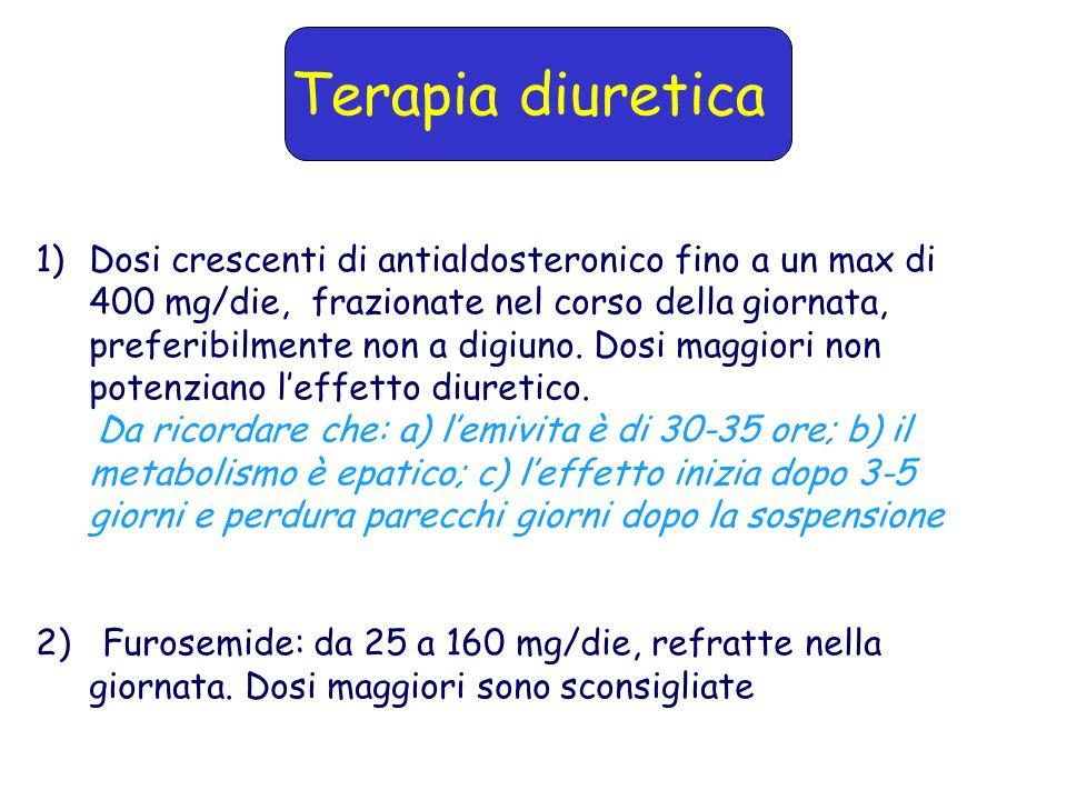 1)Dosi crescenti di antialdosteronico fino a un max di 400 mg/die, frazionate nel corso della giornata, preferibilmente non a digiuno. Dosi maggiori n