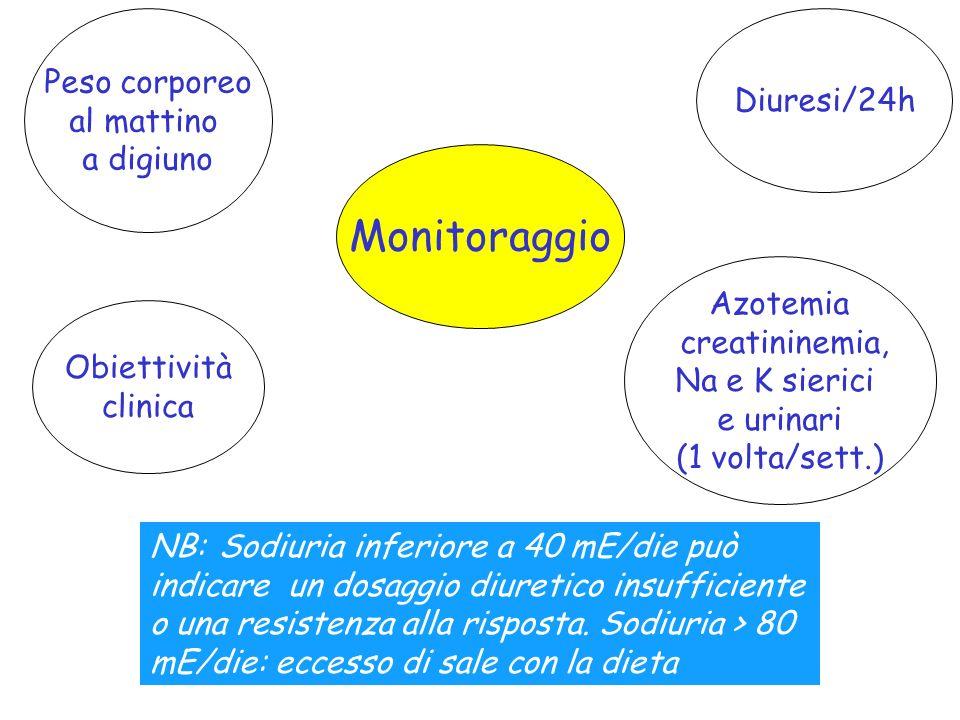 Monitoraggio Azotemia creatininemia, Na e K sierici e urinari (1 volta/sett.) Diuresi/24h Peso corporeo al mattino a digiuno Obiettività clinica NB: S