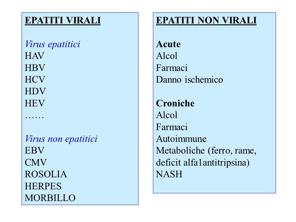 EPATITI VIRALI Virus epatitici HAV HBV HCV HDV HEV …… Virus non epatitici EBV CMV ROSOLIA HERPES MORBILLO EPATITI NON VIRALI Acute Alcol Farmaci Danno