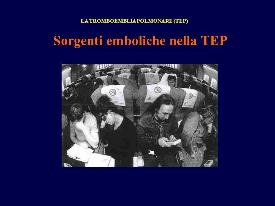 Sorgenti emboliche nella TEP LA TROMBOEMBLIA POLMONARE (TEP)