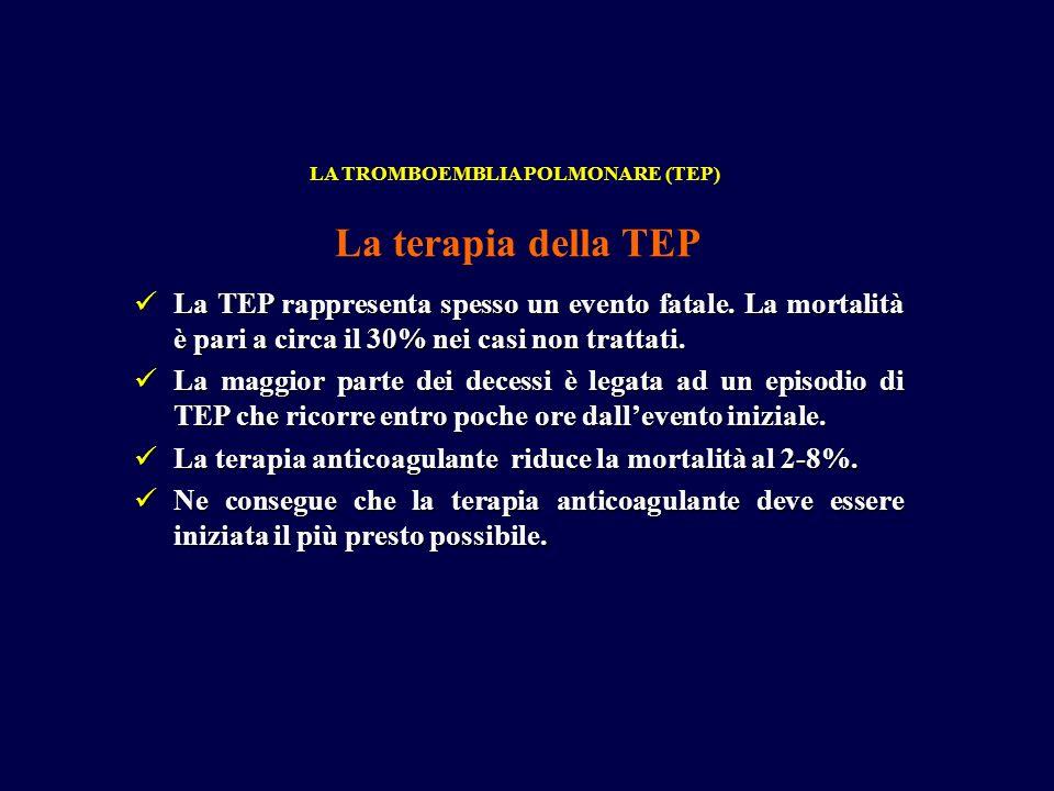 La TEP rappresenta spesso un evento fatale. La mortalità è pari a circa il 30% nei casi non trattati. La TEP rappresenta spesso un evento fatale. La m