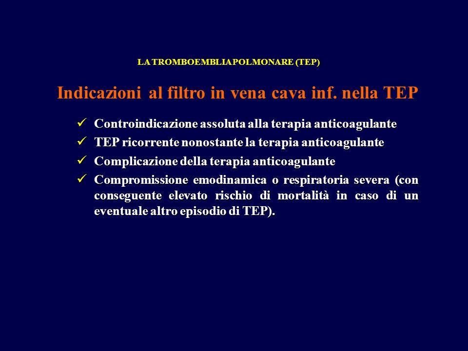 Controindicazione assoluta alla terapia anticoagulante Controindicazione assoluta alla terapia anticoagulante TEP ricorrente nonostante la terapia ant