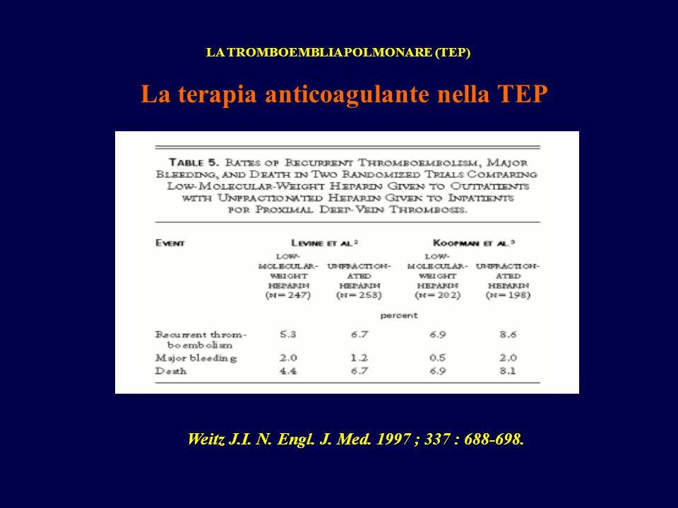 LA TROMBOEMBLIA POLMONARE (TEP) La terapia anticoagulante nella TEP Weitz J.I.