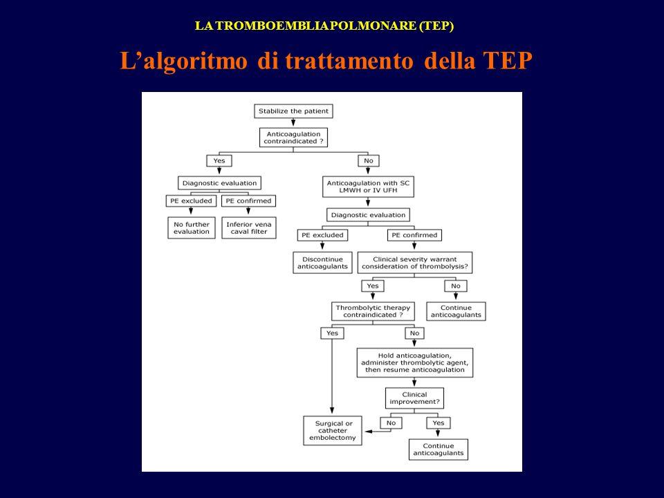 LA TROMBOEMBLIA POLMONARE (TEP) Lalgoritmo di trattamento della TEP