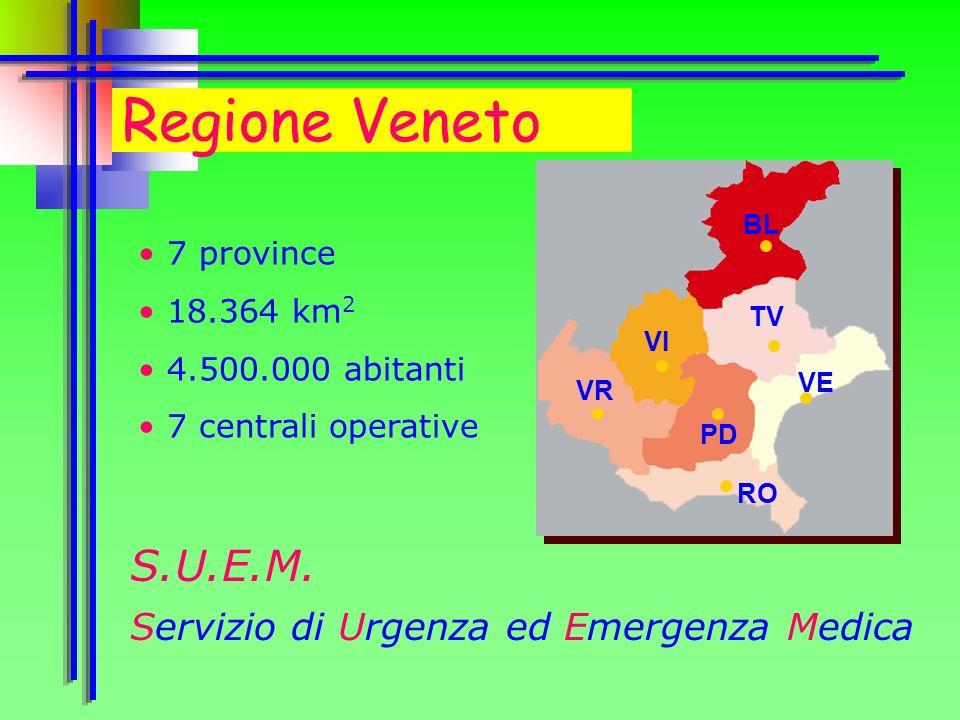 Regione Veneto 7 province 18.364 km 2 4.500.000 abitanti 7 centrali operative BL TV VE PD VI VR RO S.U.E.M.