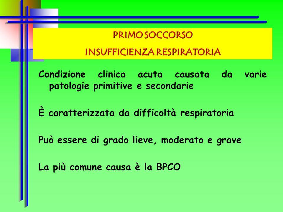 Proteggere il paziente Controllare le funzioni vitali Non tentare di fermarlo Allertare 1 1 8 Cessate le convulsioni posizione laterale di sicurezza f