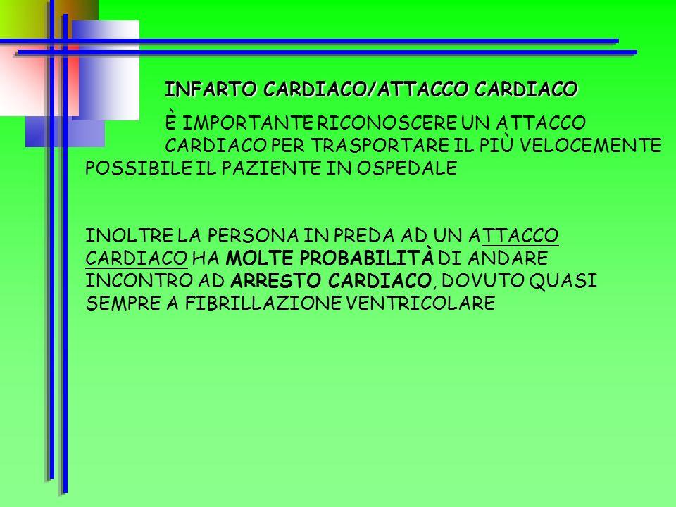 coronarica con conseguente assenza di flusso di sangue ossigenato a valle della occlusione ATTACCO CARDIACO Insieme dei sintoni correlati allinfarto c