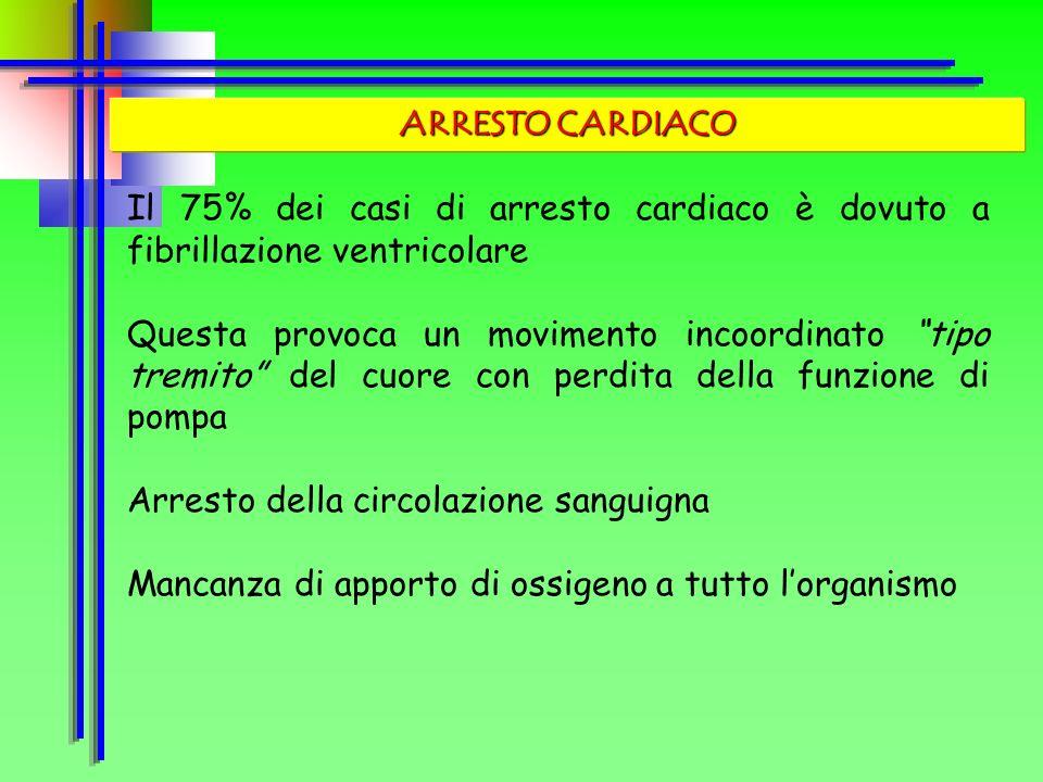 INFARTO CARDIACO/ATTACCO CARDIACO È IMPORTANTE RICONOSCERE UN ATTACCO CARDIACO PER TRASPORTARE IL PIÙ VELOCEMENTE POSSIBILE IL PAZIENTE IN OSPEDALE IN