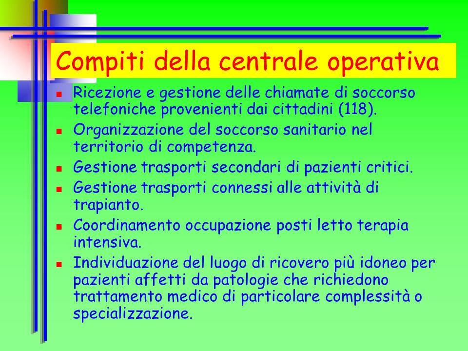 Compiti della centrale operativa Ricezione e gestione delle chiamate di soccorso telefoniche provenienti dai cittadini (118).