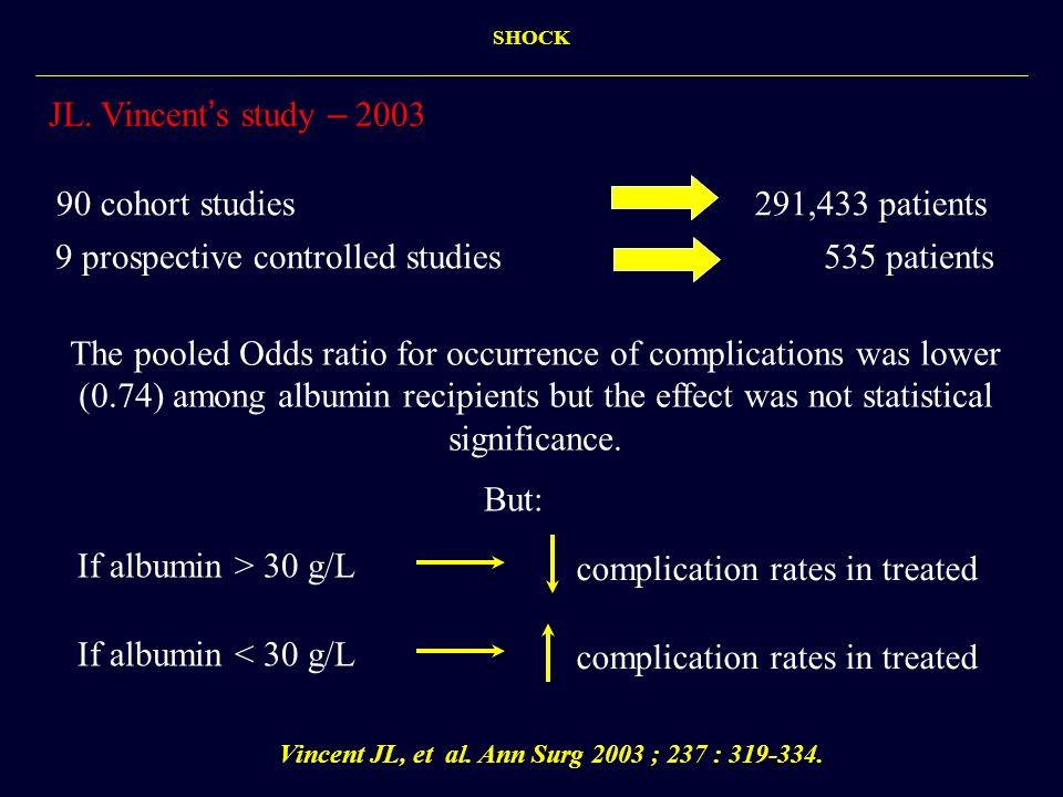 JL. Vincent s study – 2003 If albumin > 30 g/L Vincent JL, et al. Ann Surg 2003 ; 237 : 319-334. complication rates in treated If albumin < 30 g/L com