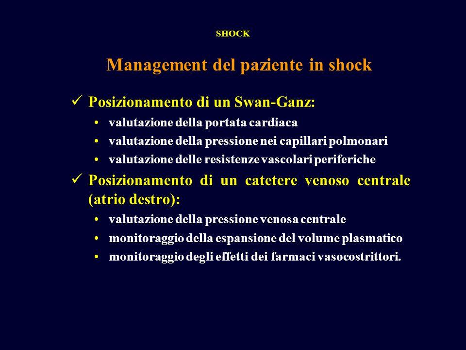 Trattamento dello shock ipovolemico SHOCK IPOVOLEMICO In caso di shock ipovolemico leventuale infusione dei farmaci vasoattivi deve essere preceduta o dalle misure dirette a ripristinare la volemia.