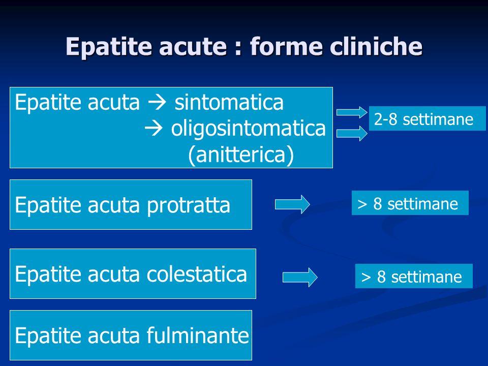 Epatite Delta In caso di coinfezione In caso di coinfezione La sopravvivenza dellHDV è strettamente legata a quella dellHBV.