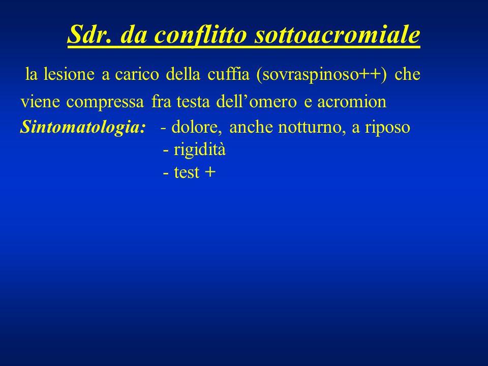 la lesione a carico della cuffia (sovraspinoso++) che viene compressa fra testa dellomero e acromion Sintomatologia: - dolore, anche notturno, a ripos
