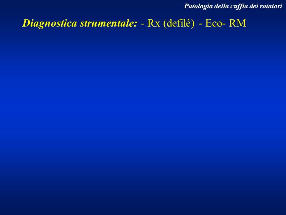 Patologia della cuffia dei rotatori Diagnostica strumentale: - Rx (defilé) - Eco- RM