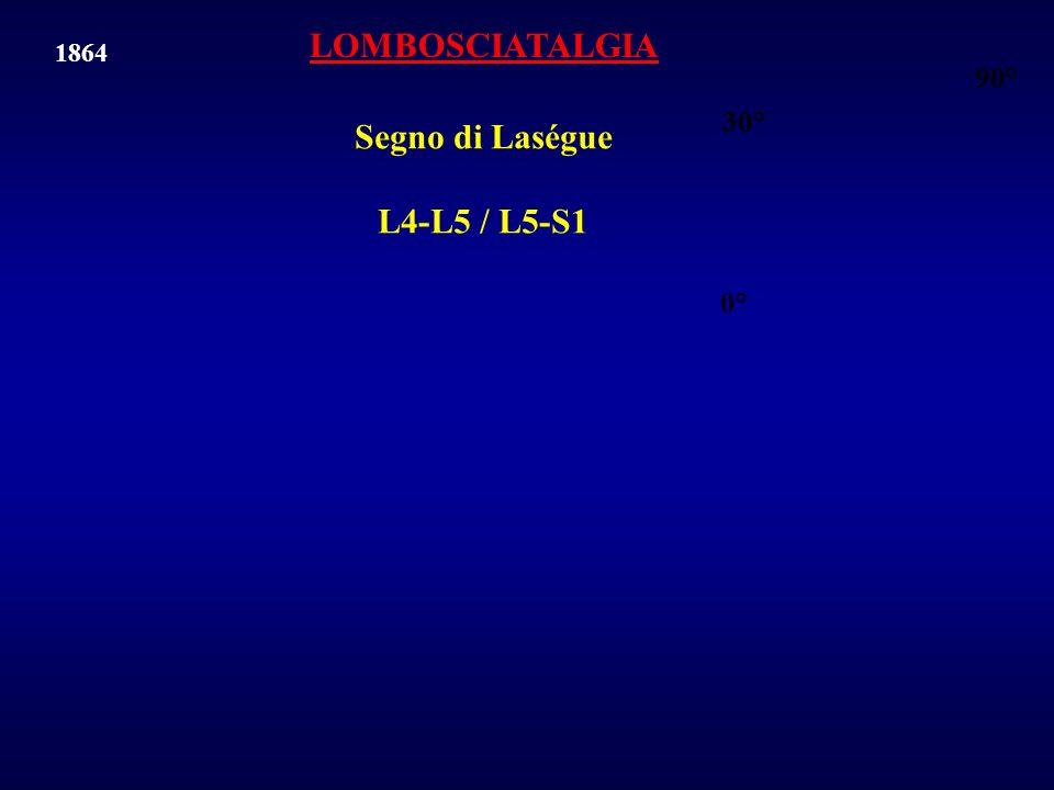 Segno di Laségue L4-L5 / L5-S1 1864 0° 30° 90° LOMBOSCIATALGIA
