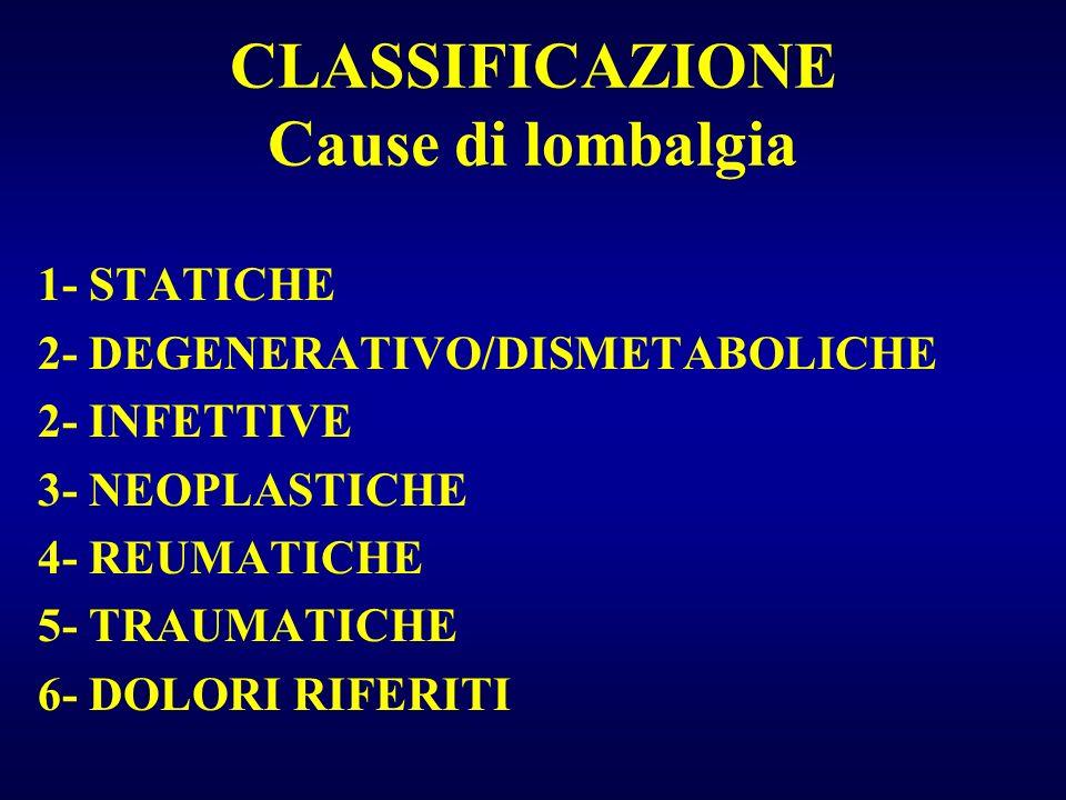 CLASSIFICAZIONE Cause di lombalgia 1- STATICHE 2- DEGENERATIVO/DISMETABOLICHE 2- INFETTIVE 3- NEOPLASTICHE 4- REUMATICHE 5- TRAUMATICHE 6- DOLORI RIFE