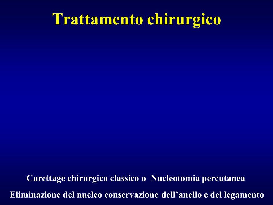 Curettage chirurgico classico o Nucleotomia percutanea Eliminazione del nucleo conservazione dellanello e del legamento Trattamento chirurgico