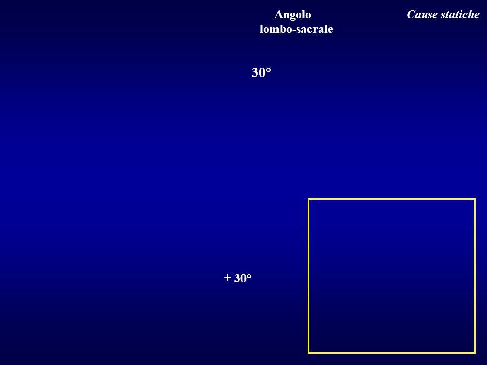Sollecitazione di taglio maggiori in L4-L5 e spec. in L5-S1