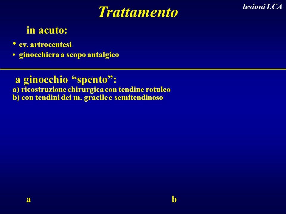 in acuto: ev. artrocentesi ginocchiera a scopo antalgico a ginocchio spento: a) ricostruzione chirurgica con tendine rotuleo b) con tendini dei m. gra