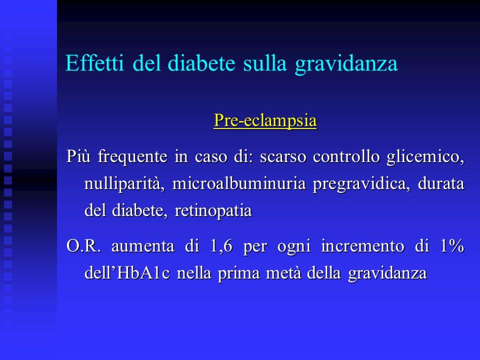 Effetti del diabete sulla gravidanza Pre-eclampsia Più frequente in caso di: scarso controllo glicemico, nulliparità, microalbuminuria pregravidica, d