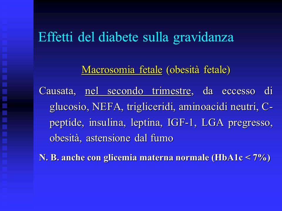 Effetti del diabete sulla gravidanza Macrosomia fetale (obesità fetale) Causata, nel secondo trimestre, da eccesso di glucosio, NEFA, trigliceridi, am