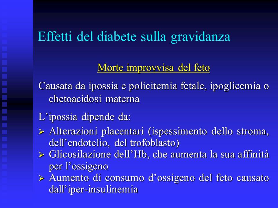 Effetti del diabete sulla gravidanza Morte improvvisa del feto Causata da ipossia e policitemia fetale, ipoglicemia o chetoacidosi materna Lipossia di