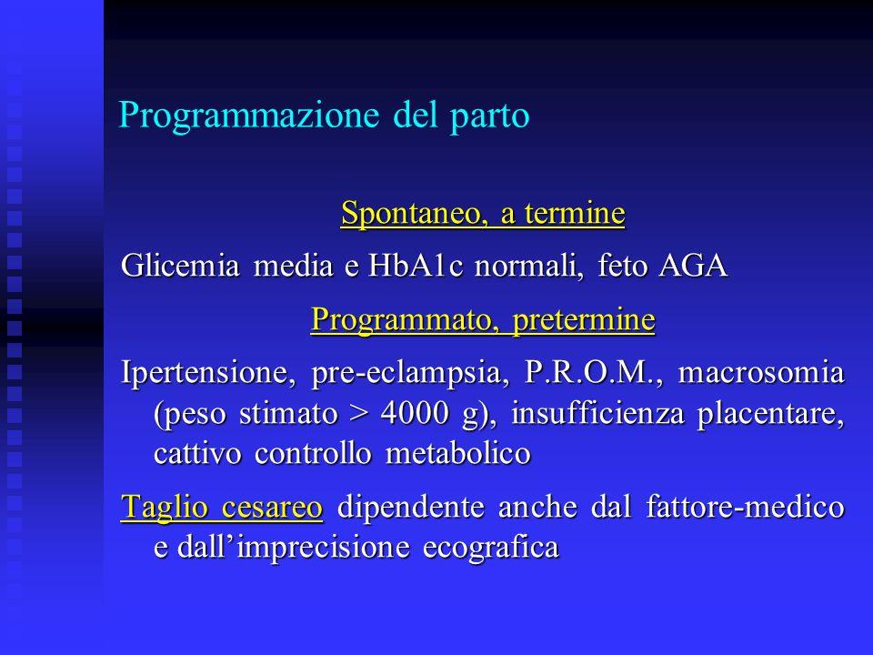 Programmazione del parto Spontaneo, a termine Glicemia media e HbA1c normali, feto AGA Programmato, pretermine Ipertensione, pre-eclampsia, P.R.O.M.,