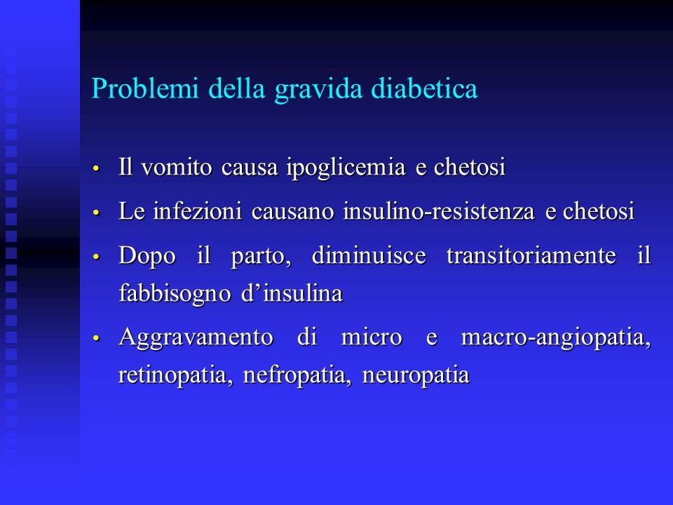 Problemi della gravida diabetica Il vomito causa ipoglicemia e chetosi Il vomito causa ipoglicemia e chetosi Le infezioni causano insulino-resistenza