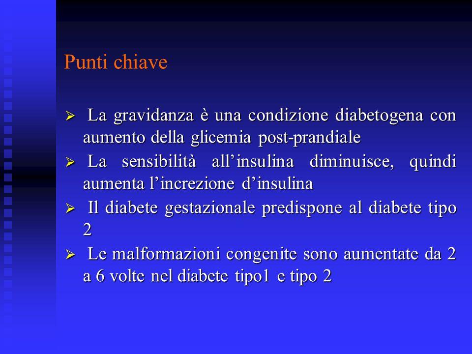 Punti chiave La gravidanza è una condizione diabetogena con aumento della glicemia post-prandiale La gravidanza è una condizione diabetogena con aumen