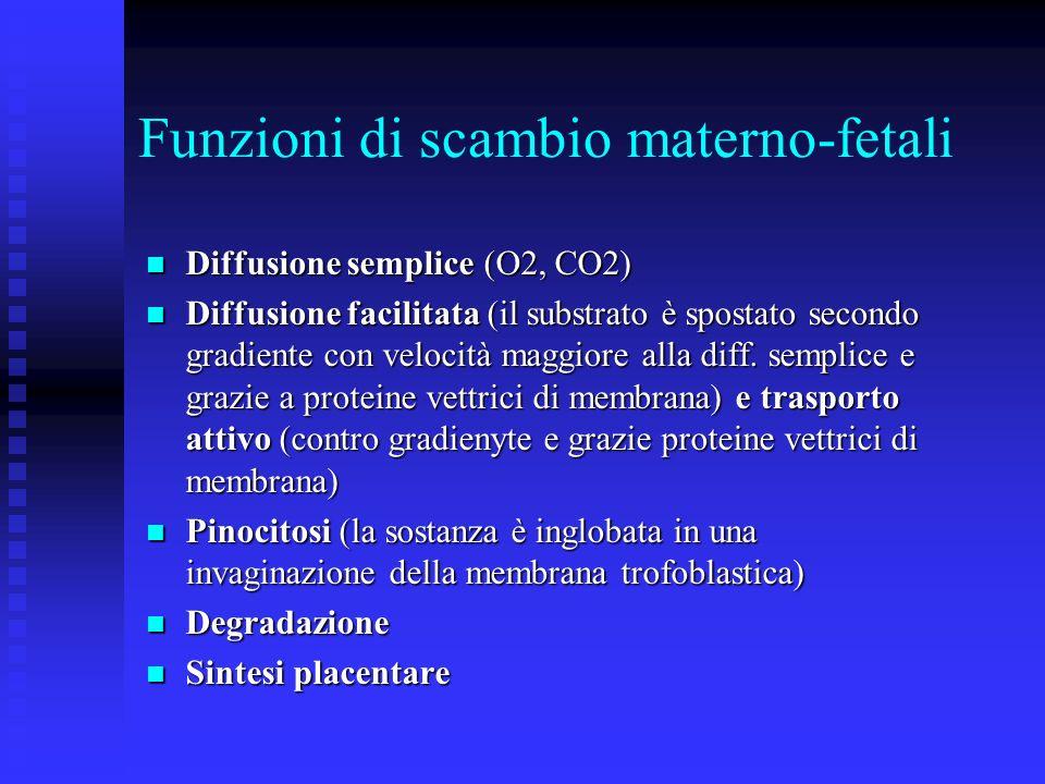 Funzioni di scambio materno-fetali Diffusione semplice (O2, CO2) Diffusione semplice (O2, CO2) Diffusione facilitata (il substrato è spostato secondo