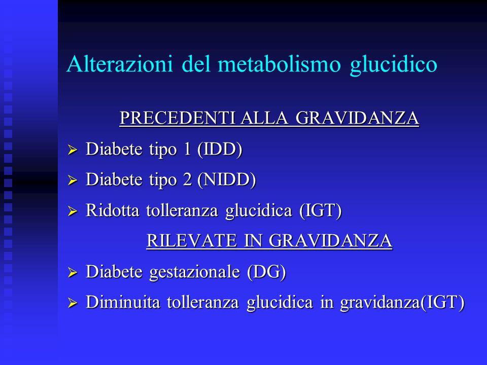 Alterazioni del metabolismo glucidico PRECEDENTI ALLA GRAVIDANZA Diabete tipo 1 (IDD) Diabete tipo 1 (IDD) Diabete tipo 2 (NIDD) Diabete tipo 2 (NIDD)