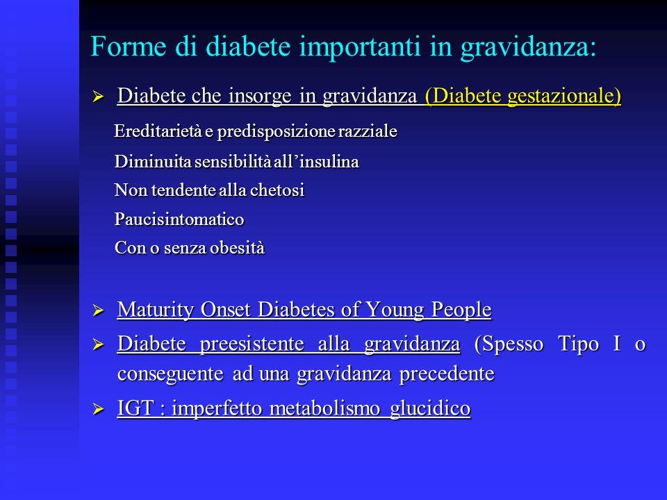 Forme di diabete importanti in gravidanza: Diabete che insorge in gravidanza (Diabete gestazionale) Diabete che insorge in gravidanza (Diabete gestazi