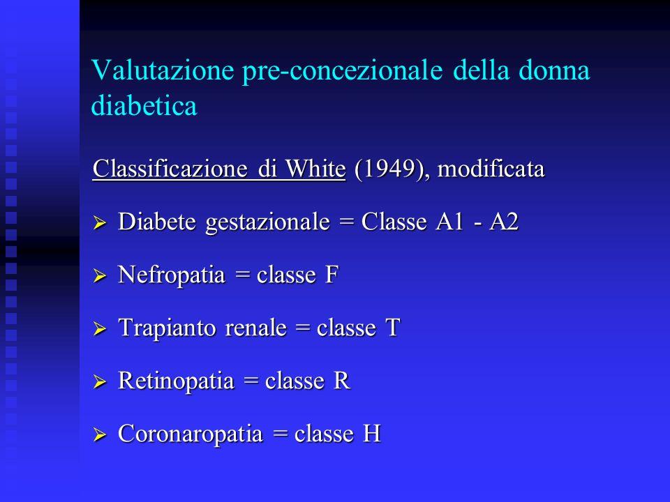Valutazione pre-concezionale della donna diabetica Classificazione di White (1949), modificata Diabete gestazionale = Classe A1 - A2 Diabete gestazion