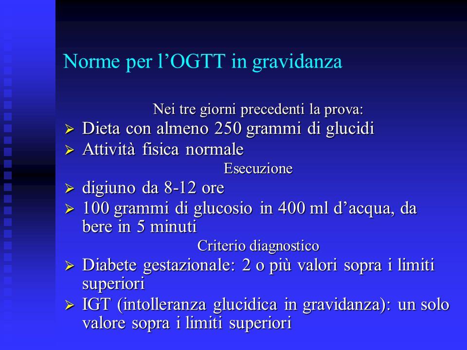 Norme per lOGTT in gravidanza Nei tre giorni precedenti la prova: Dieta con almeno 250 grammi di glucidi Dieta con almeno 250 grammi di glucidi Attivi