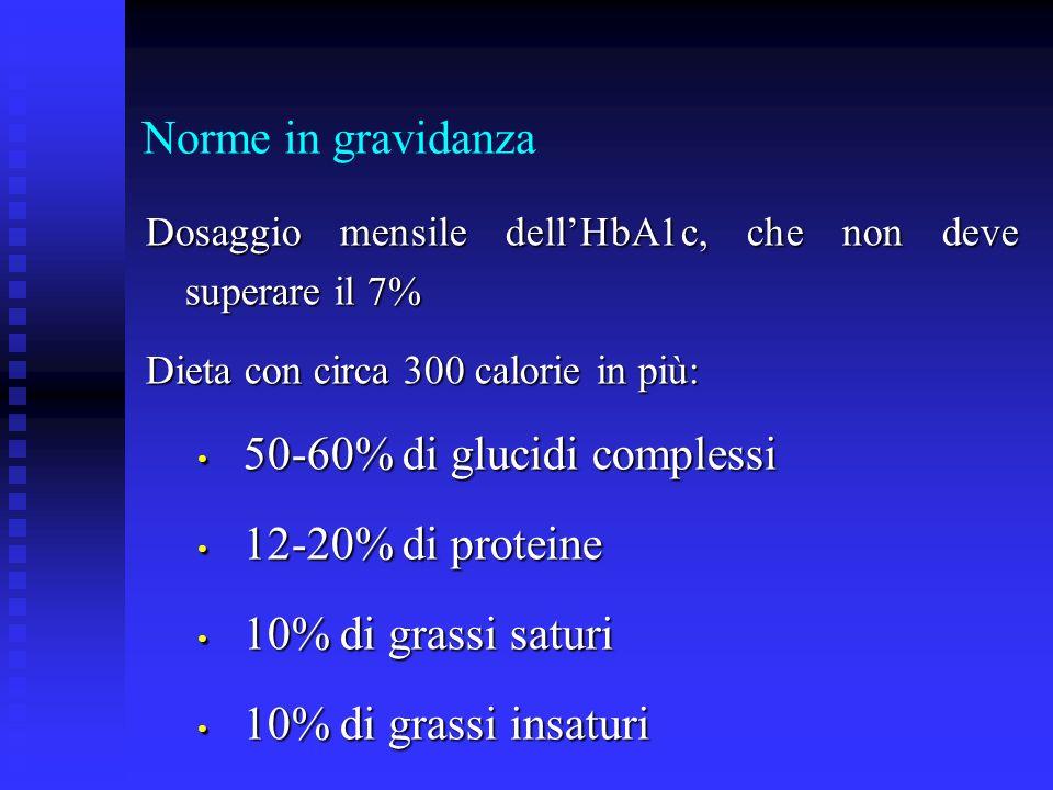 Norme in gravidanza Dosaggio mensile dellHbA1c, che non deve superare il 7% Dieta con circa 300 calorie in più: 50-60% di glucidi complessi 50-60% di