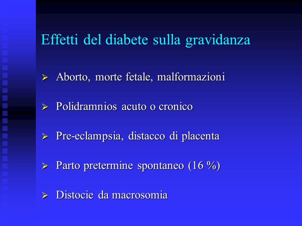 Effetti del diabete sulla gravidanza Aborto, morte fetale, malformazioni Aborto, morte fetale, malformazioni Polidramnios acuto o cronico Polidramnios