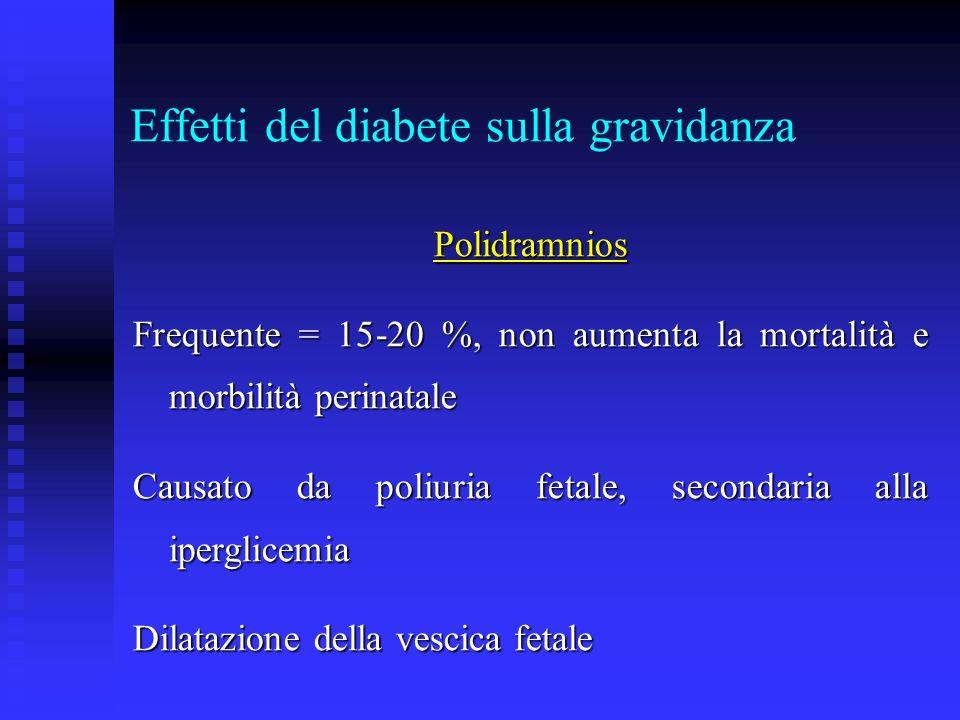 Effetti del diabete sulla gravidanza Polidramnios Frequente = 15-20 %, non aumenta la mortalità e morbilità perinatale Causato da poliuria fetale, sec