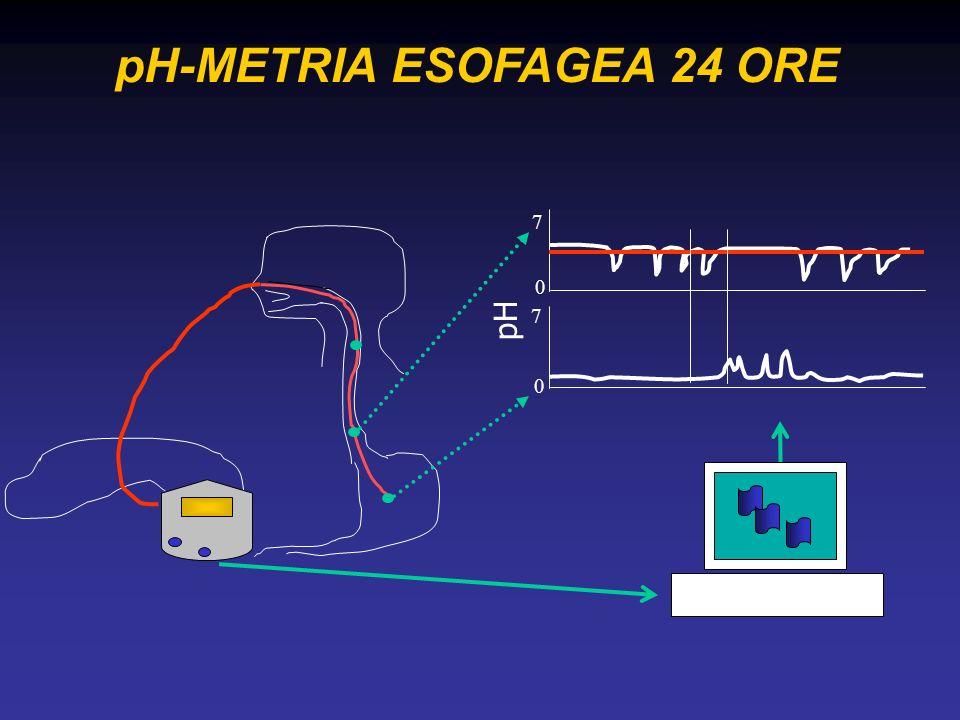 pH 0 7 0 7 pH-METRIA ESOFAGEA 24 ORE