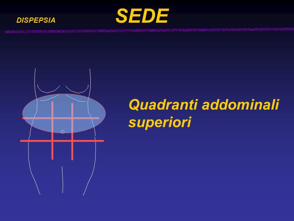 DISPEPSIA SEDE Quadranti addominali superiori