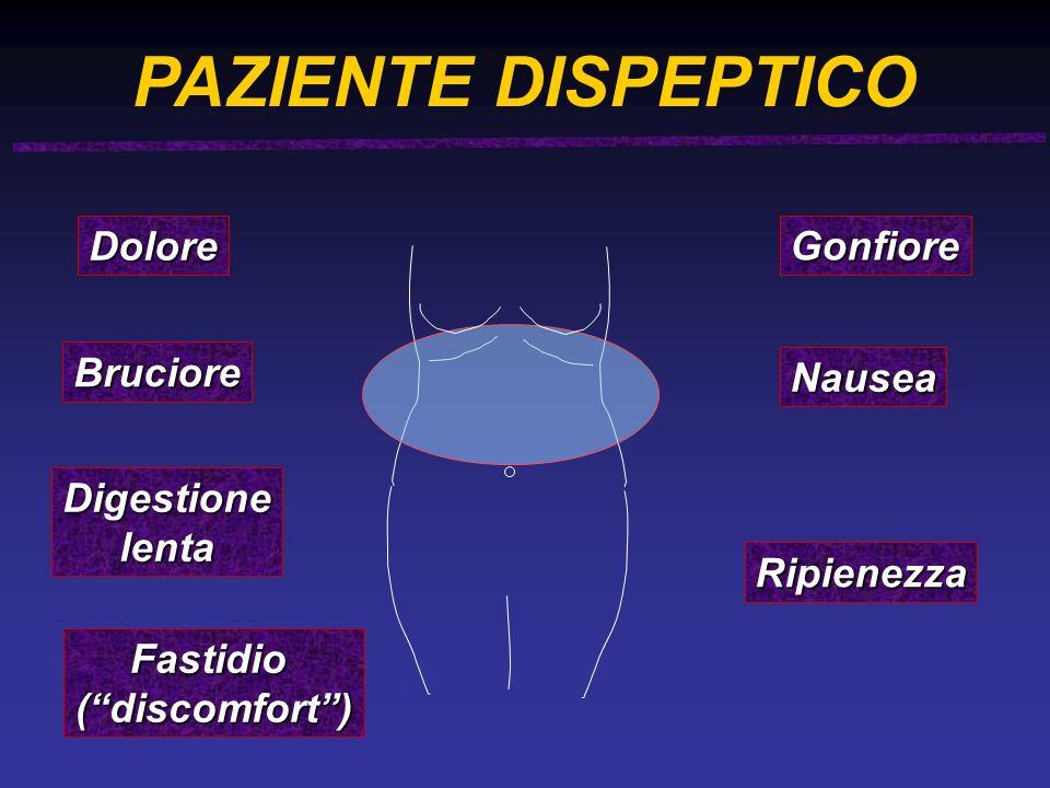 PAZIENTE DISPEPTICO Dolore Bruciore Ripienezza Nausea Gonfiore Digestionelenta Fastidio(discomfort)