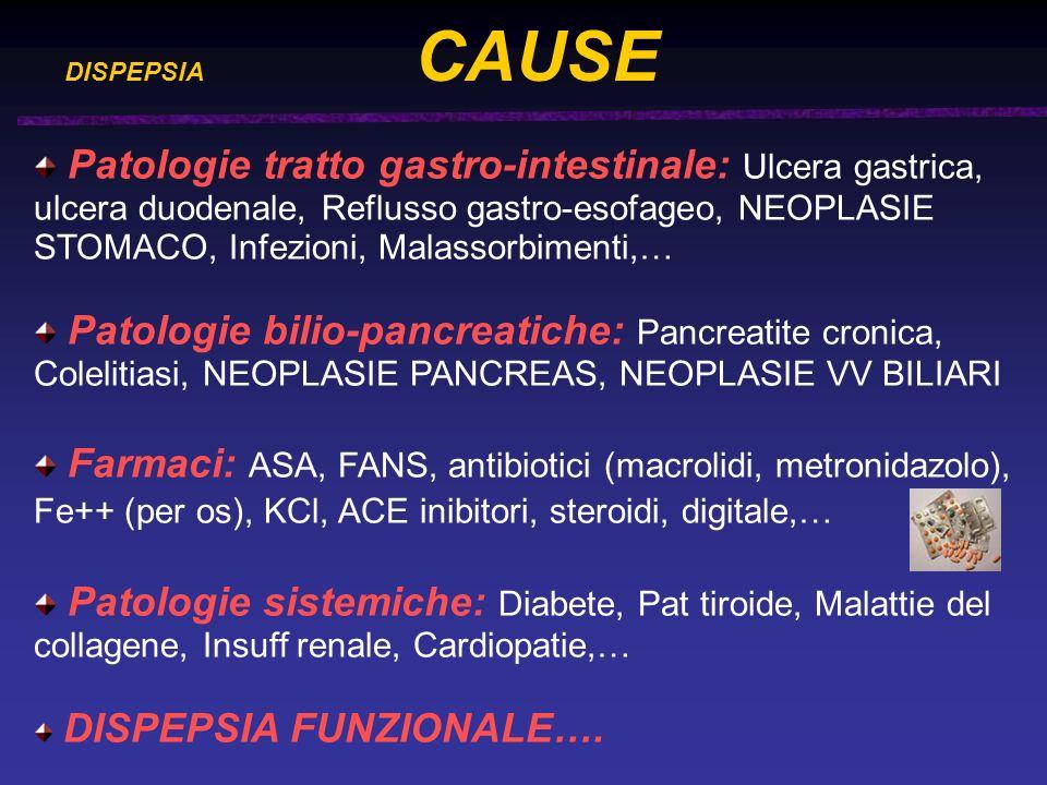 Patologie tratto gastro-intestinale: Ulcera gastrica, ulcera duodenale, Reflusso gastro-esofageo, NEOPLASIE STOMACO, Infezioni, Malassorbimenti,… Patologie bilio-pancreatiche: Pancreatite cronica, Colelitiasi, NEOPLASIE PANCREAS, NEOPLASIE VV BILIARI Farmaci: ASA, FANS, antibiotici (macrolidi, metronidazolo), Fe++ (per os), KCl, ACE inibitori, steroidi, digitale,… Patologie sistemiche: Diabete, Pat tiroide, Malattie del collagene, Insuff renale, Cardiopatie,… DISPEPSIA FUNZIONALE….