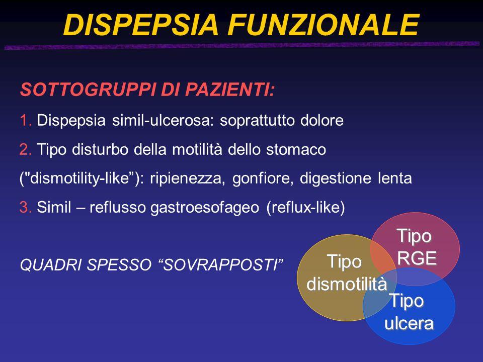 SOTTOGRUPPI DI PAZIENTI: 1. Dispepsia simil-ulcerosa: soprattutto dolore 2. Tipo disturbo della motilità dello stomaco (