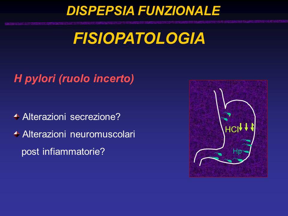 FISIOPATOLOGIA H pylori (ruolo incerto) Alterazioni secrezione? Alterazioni neuromuscolari post infiammatorie? DISPEPSIA FUNZIONALE Hp HCl