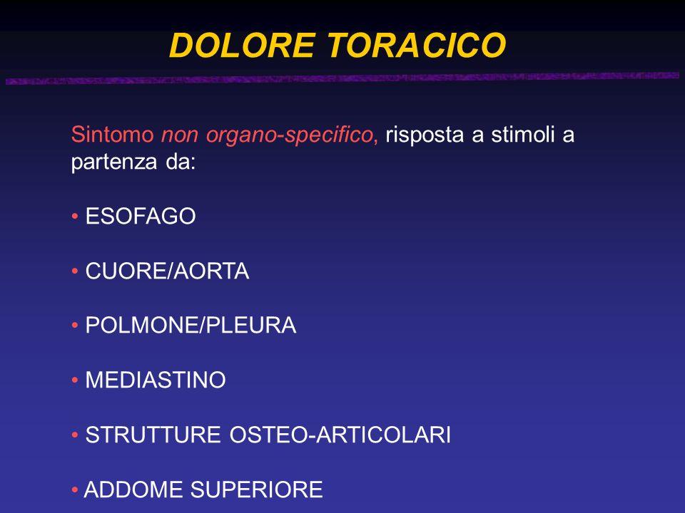 DOLORE TORACICO Sintomo non organo-specifico, risposta a stimoli a partenza da: ESOFAGO CUORE/AORTA POLMONE/PLEURA MEDIASTINO STRUTTURE OSTEO-ARTICOLARI ADDOME SUPERIORE