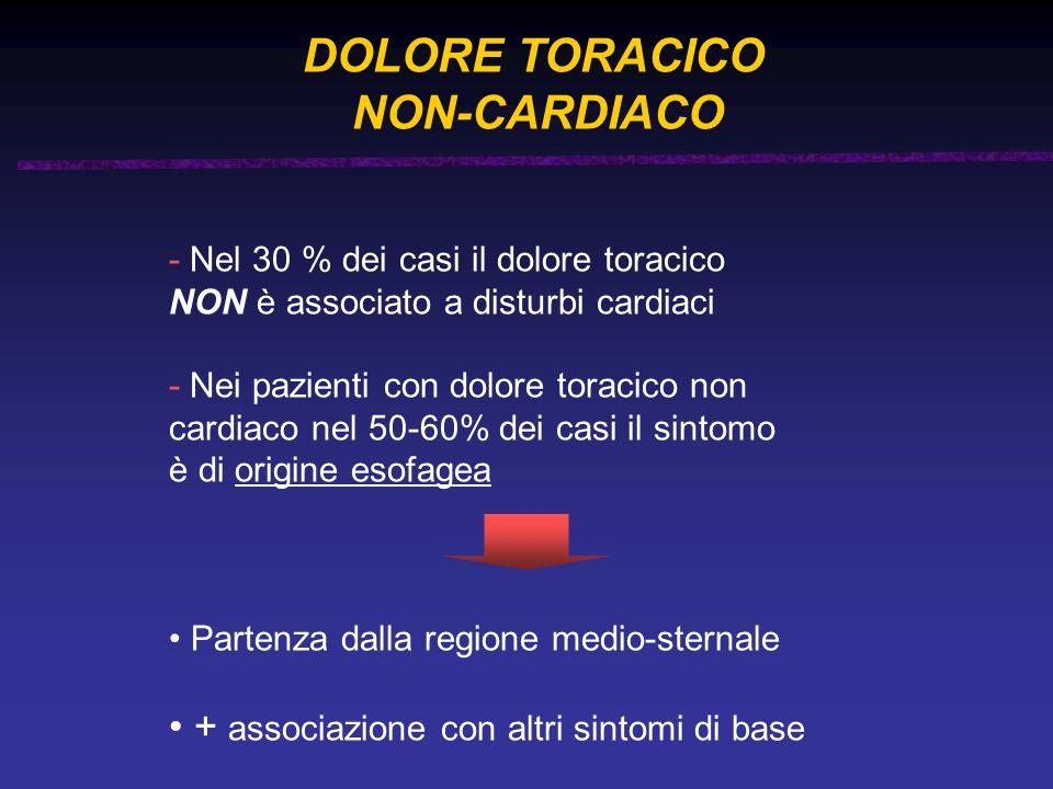DOLORE TORACICO NON-CARDIACO - Nel 30 % dei casi il dolore toracico NON è associato a disturbi cardiaci - Nei pazienti con dolore toracico non cardiaco nel 50-60% dei casi il sintomo è di origine esofagea Partenza dalla regione medio-sternale + associazione con altri sintomi di base