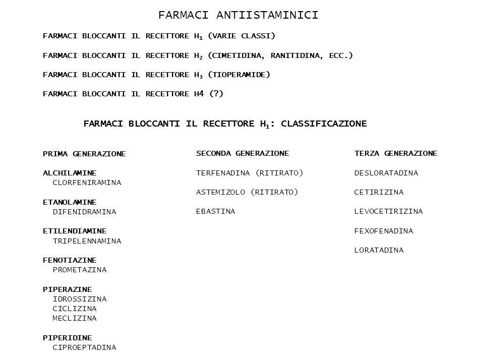 FARMACI BLOCCANTI IL RECETTORE H 1 (VARIE CLASSI) FARMACI BLOCCANTI IL RECETTORE H 2 (CIMETIDINA, RANITIDINA, ECC.) FARMACI BLOCCANTI IL RECETTORE H 3
