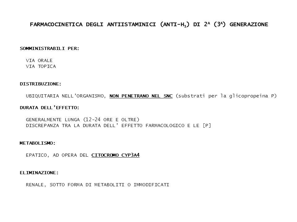 FARMACOCINETICA DEGLI ANTIISTAMINICI (ANTI-H 1 ) DI 2 A (3 A ) GENERAZIONE SOMMINISTRABILI PER: VIA ORALE VIA TOPICA DISTRIBUZIONE: UBIQUITARIA NELLOR