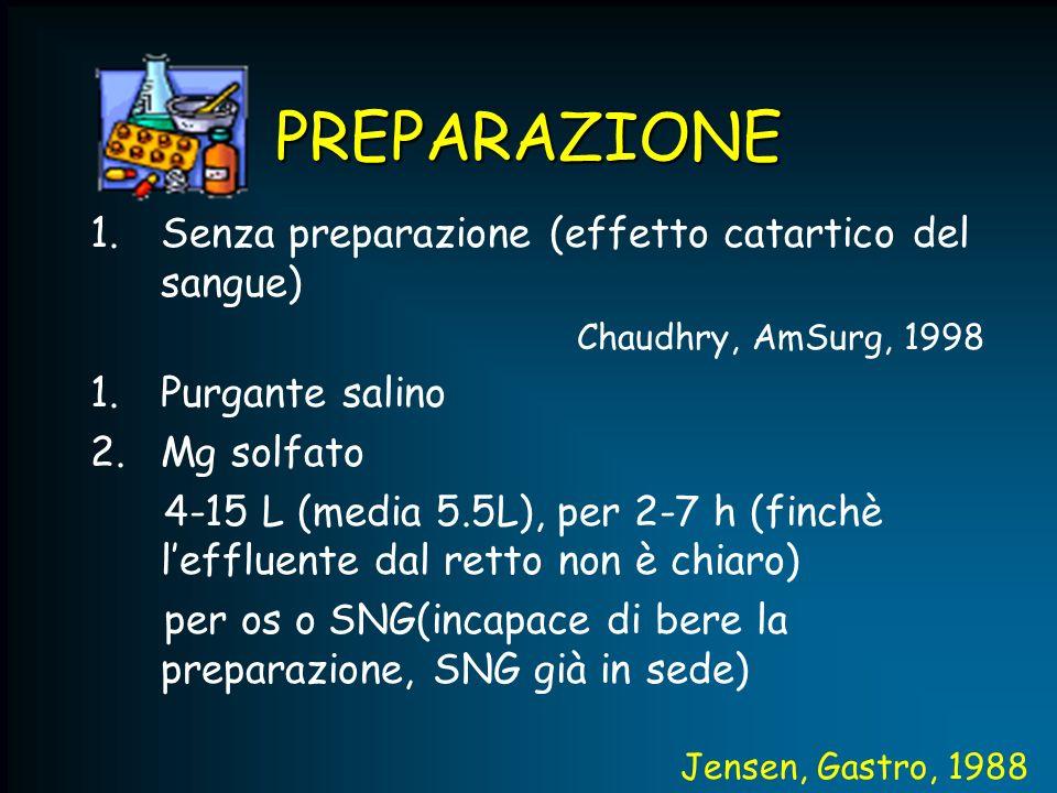 PREPARAZIONE 1.Senza preparazione (effetto catartico del sangue) Chaudhry, AmSurg, 1998 1.Purgante salino 2.Mg solfato 4-15 L (media 5.5L), per 2-7 h