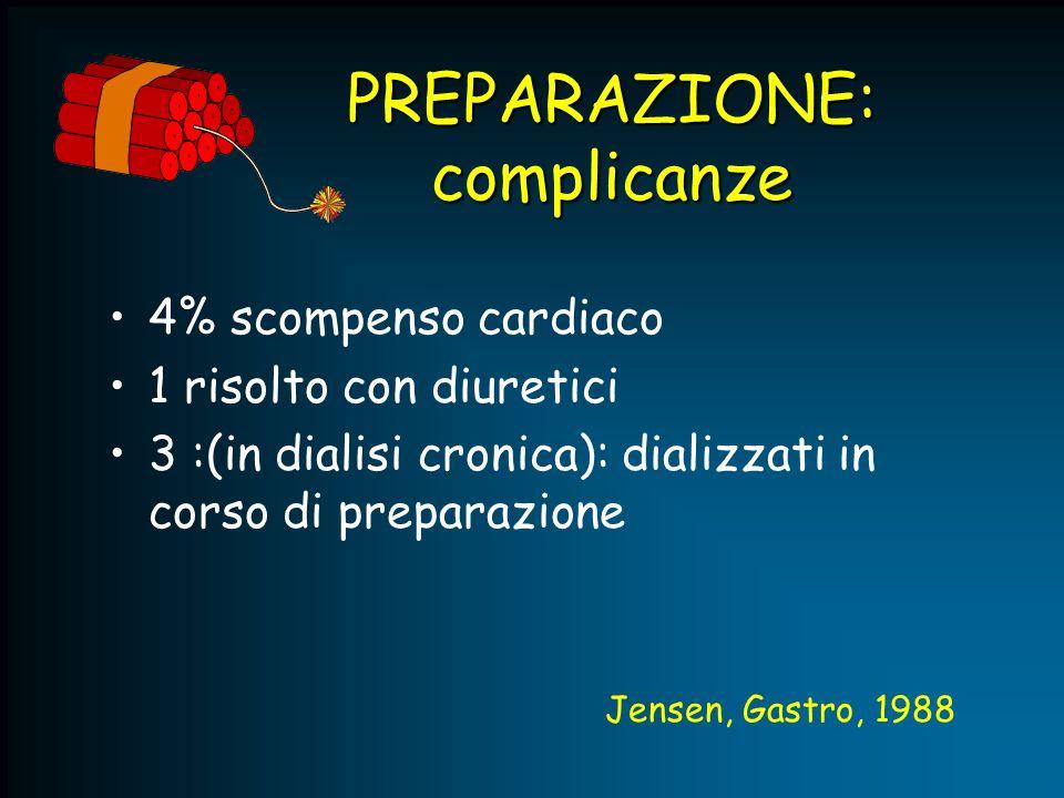 PREPARAZIONE: complicanze 4% scompenso cardiaco 1 risolto con diuretici 3 :(in dialisi cronica): dializzati in corso di preparazione Jensen, Gastro, 1
